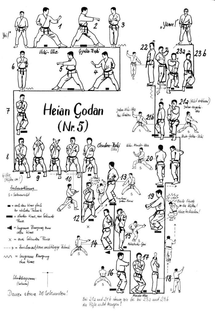 heian-godan