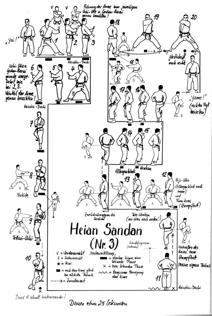 heian-sandan